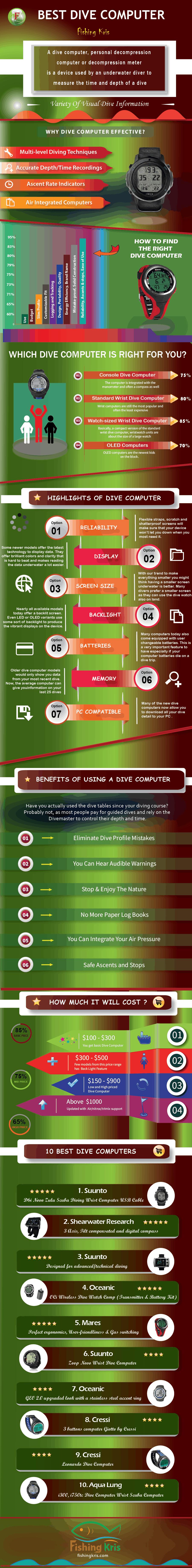 Best Dive Computer